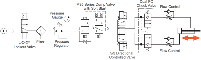 Ross Controls Safety Exhaust Dump Valve With EEZ-ON Soft Start