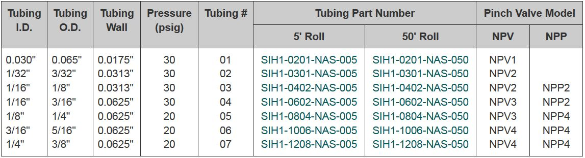 Medical Grade Silicone Tubing | Platinum-cured Silicone Tubing
